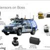 Boss_sensors