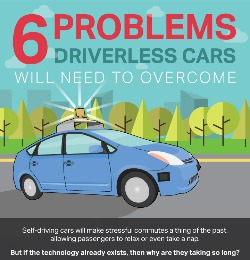 Problems with driverless cars